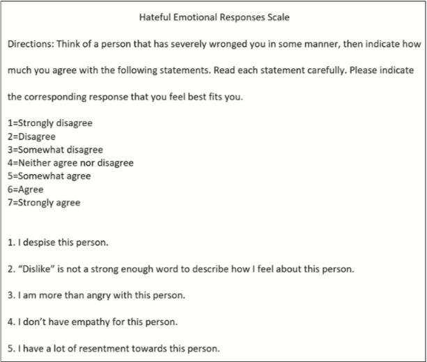 Hateful Emotional Responses Scale, or HatERS, developed by Toussaint and his team. Photo courtesy of luther.edu